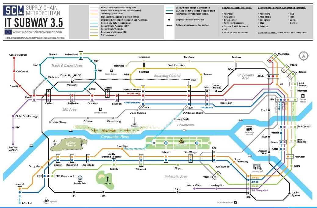 SCM IT Subway Map Europe (2012) #supplychain #software #APS - inventory supply list