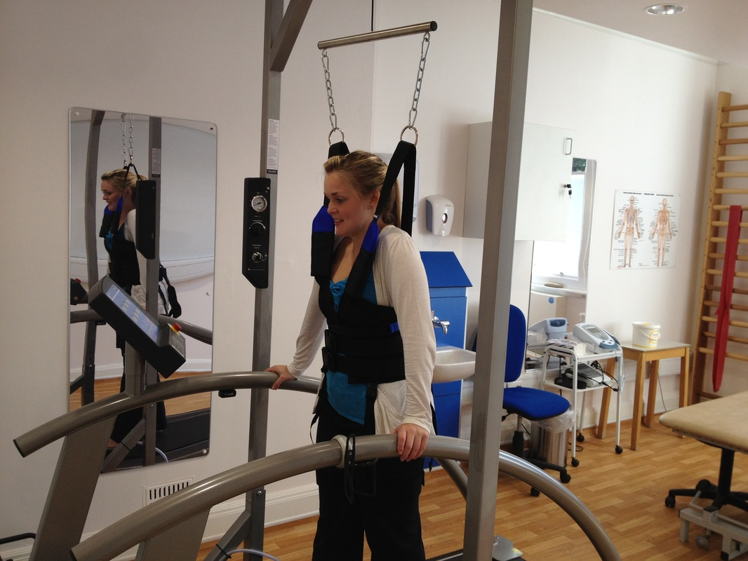 Elderly Mobility Rehab Support Sustain Private