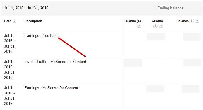 youtube finalized earning in adsense