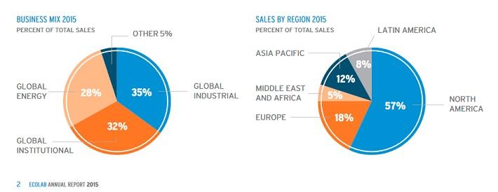 diversified-portfolio