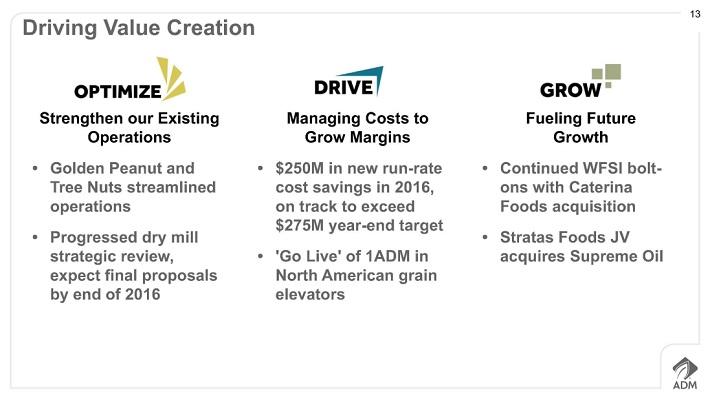 adm-value-creation