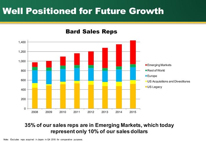 bcr-sales-reps
