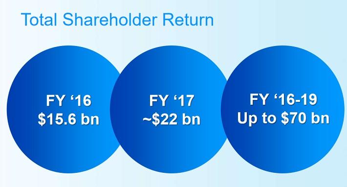 pg-cash-returns