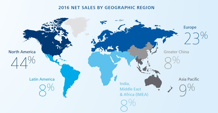 pg-sales-by-geography