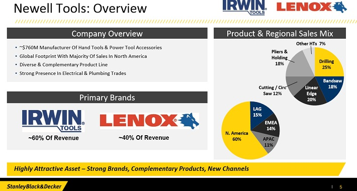 swk-newell-tools-acquisition-overview
