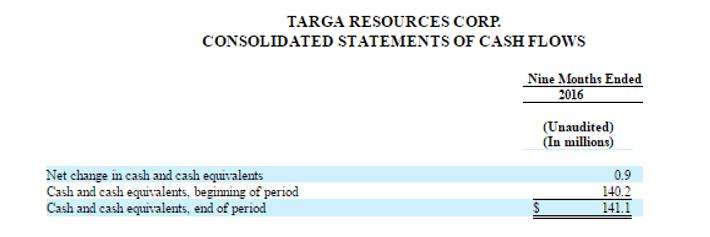 targa-resources