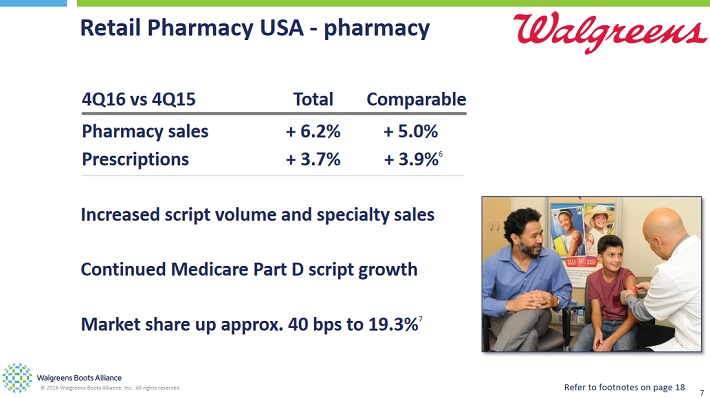 wba-us-pharmacy