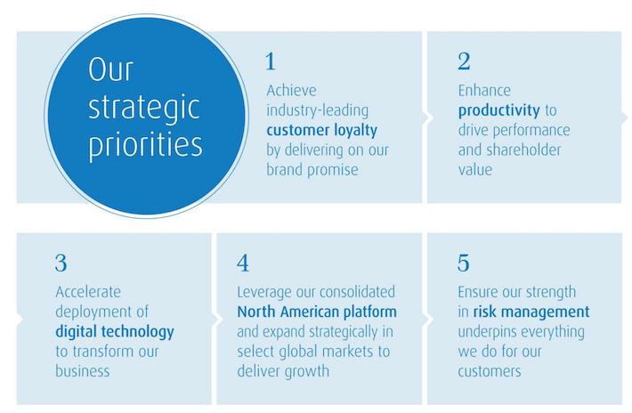 bmo-strategic-priorities