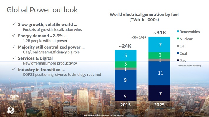 ge-global-power-outlook