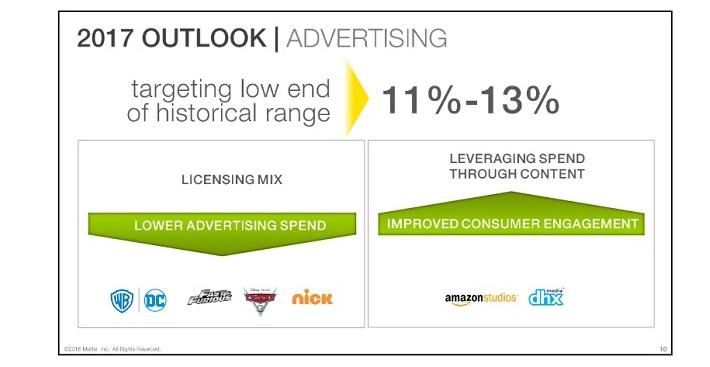 mat-advertising