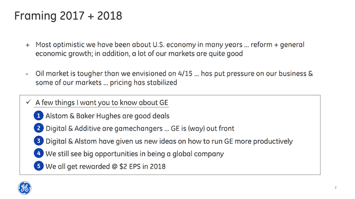 GE Framing 2017 + 2018