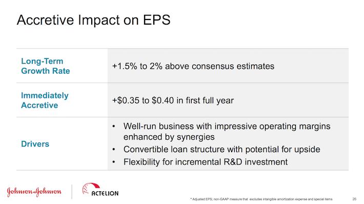 JNJ Accretive Impact on EPS
