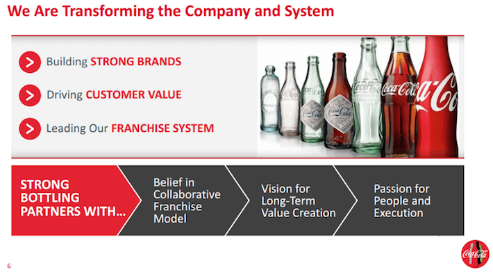 KO We Are Transforming the Company and System