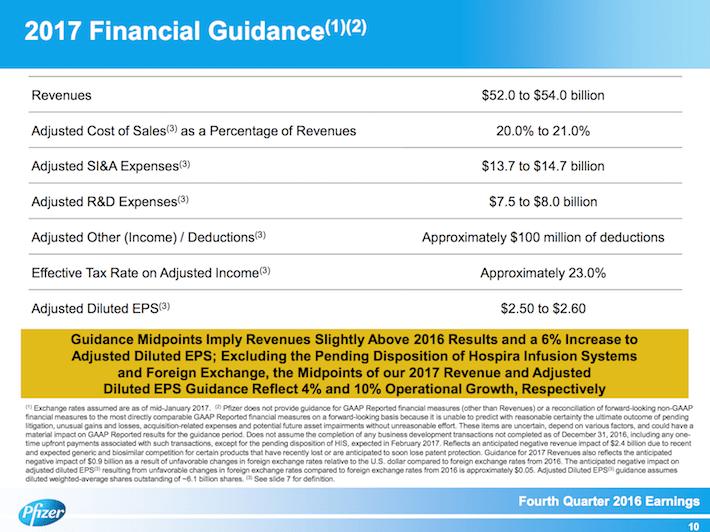 PFE 2017 Financial Guidance