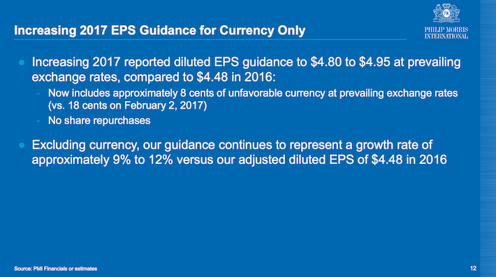 PMI Increasing 2017 EPS Guidance For Currency Only