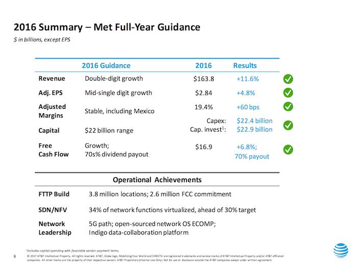 T 2016 Summary - Met Full-Year Guidance