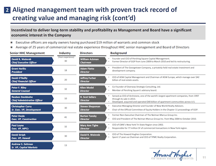 HHC Aligned Management Team With Proven Track Record of Creating Value and Managing Risk