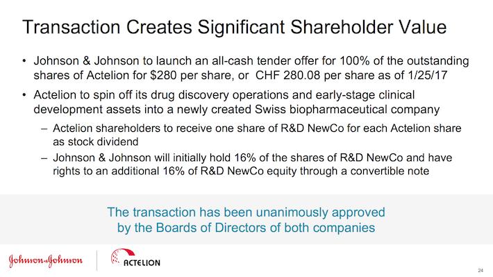 JNJ Johnson & Johnson Transaction Creates Significant Shareholder Value