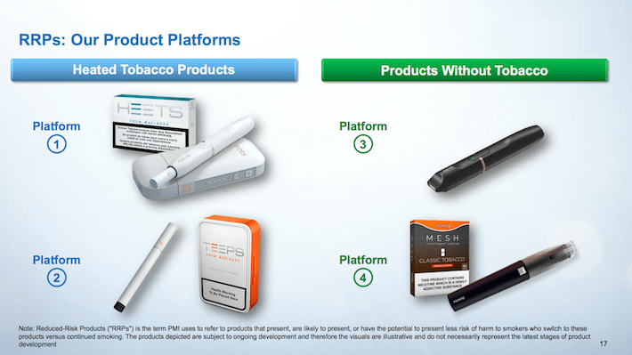 PM RRPs - Our Product Platform