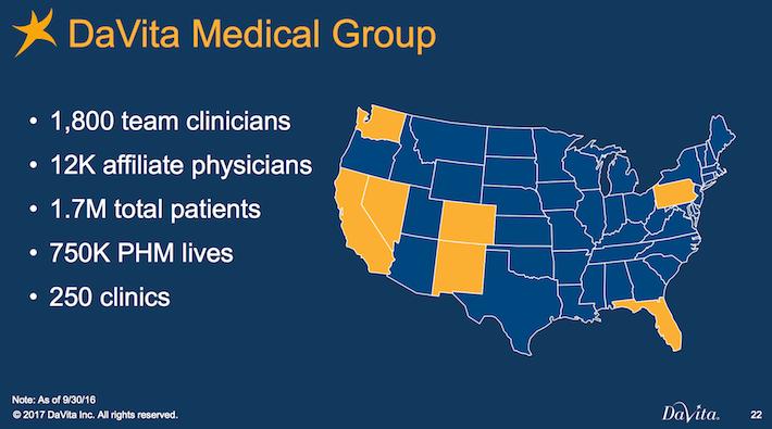 DVA DaVita Medical Group