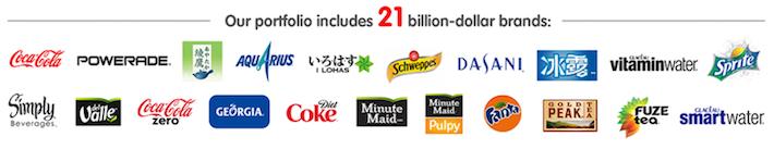 KO Coca-Cola Our Portfolio Includes 21 Billion-Dollar Brands
