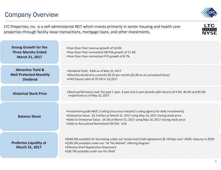 LTC Properties Company Overview