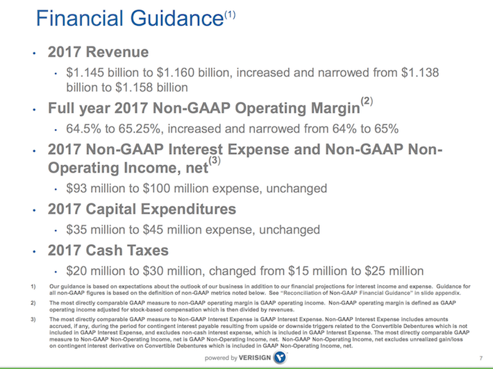 VRSN Verisign Financial Guidance