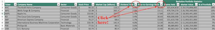 Warren Buffett's Top Stocks Excel Screenshot 1