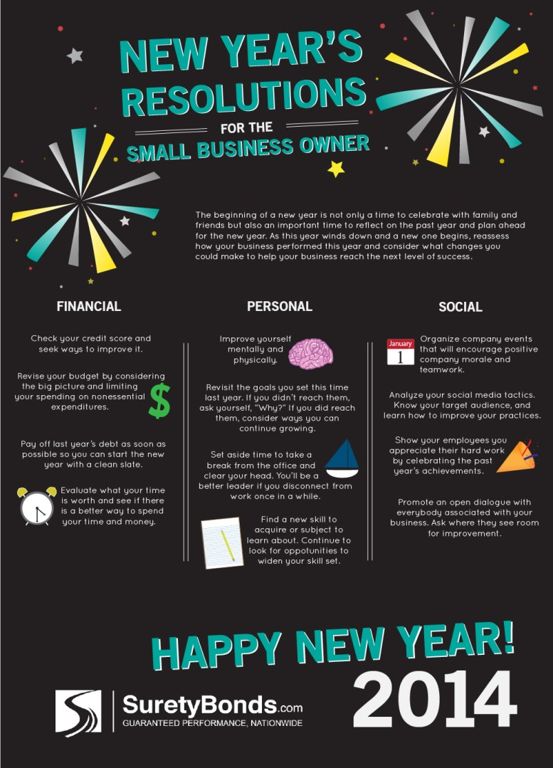 10 New Year's Resolutions for Small Business Owner