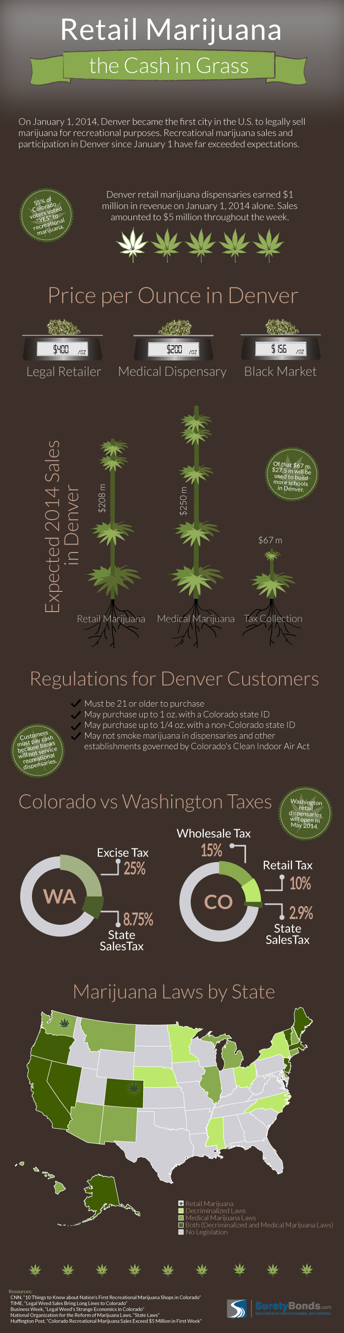 retail-marijuana