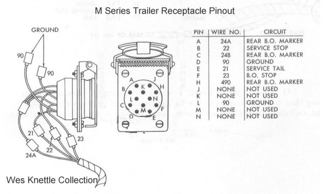 humvee wiring diagram military vehicle message forums bull view