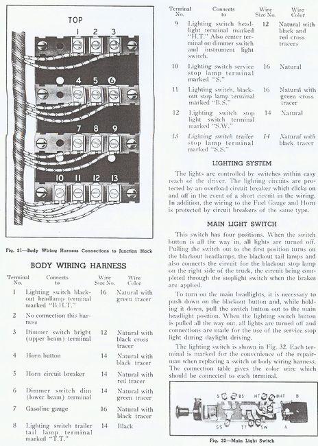 vintage dodge truck wiring harnesses