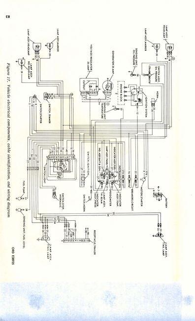 M151 Wiring Diagram - Wiring Diagram Blog