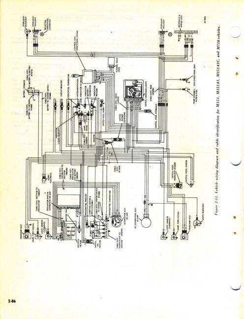 m151 wiring diagram