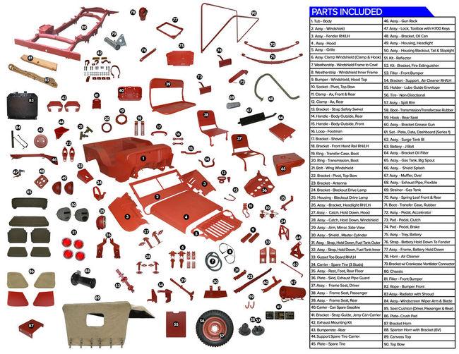 MD JUAN 1942 GPW Maxi-Kit to be Raffled at CA MV Event in April