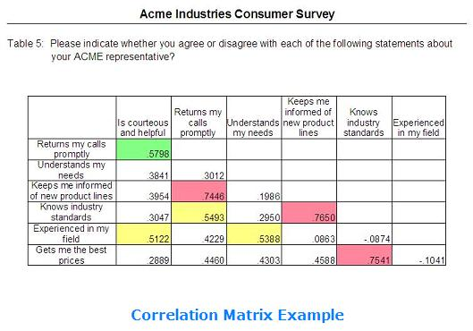 Survey Statistics - Percents, Medians, Means, Standard Deviations
