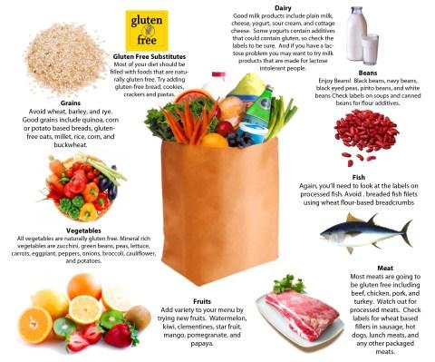 Gluten-Free-Grocery-List