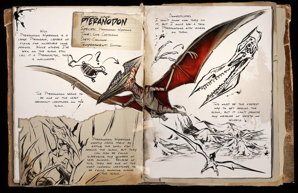Dossier_Pteranodon