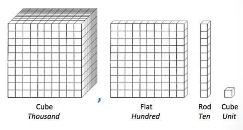Marvelous Math Transcript - place value unit
