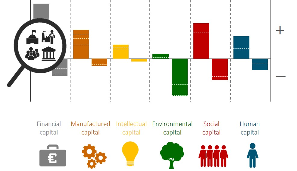 New brief report Integrated Profit  Loss \u2013 Sustainability-Reports