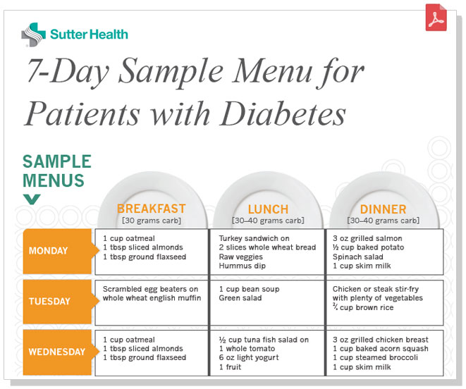 Sample Menu for Patients with Diabetes Sutter Health - sample meal planning