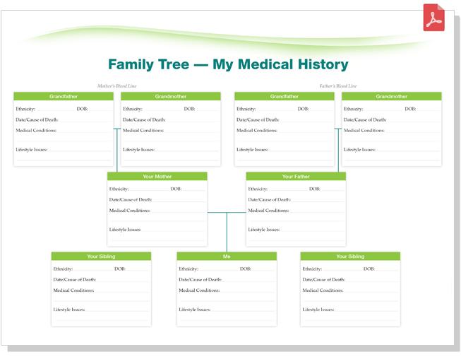 Medical Family Tree Sutter Health