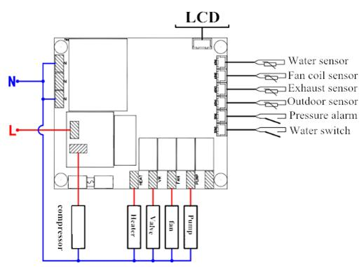icp fan coil wiring diagram