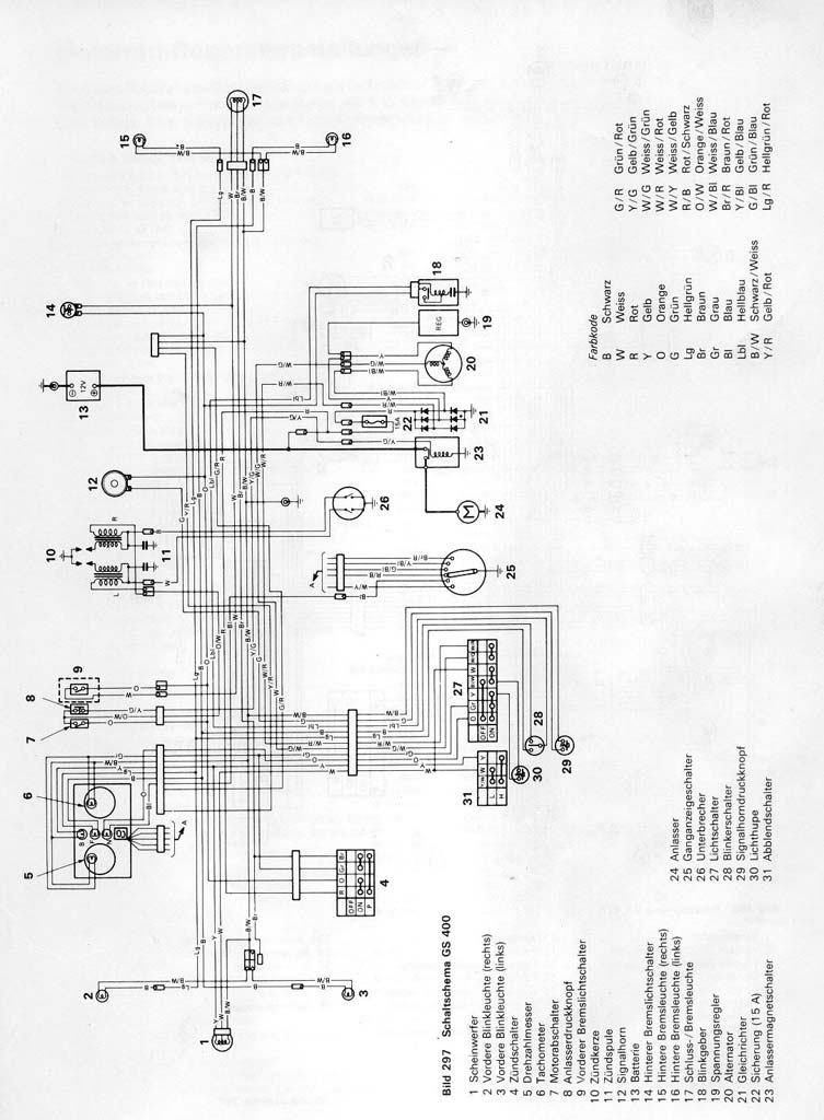 1981 suzuki gs1100 wiring diagram