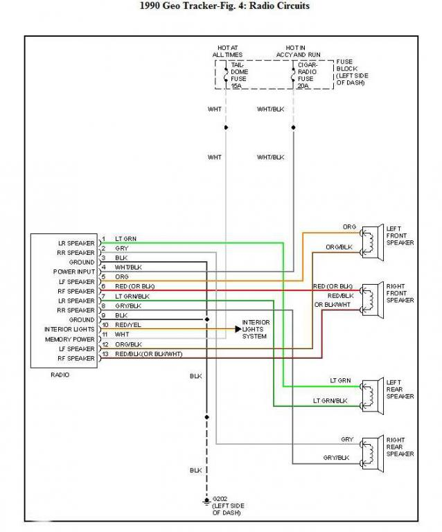93 Chevy Fuse Box Diagram Wiring Diagram Schematic