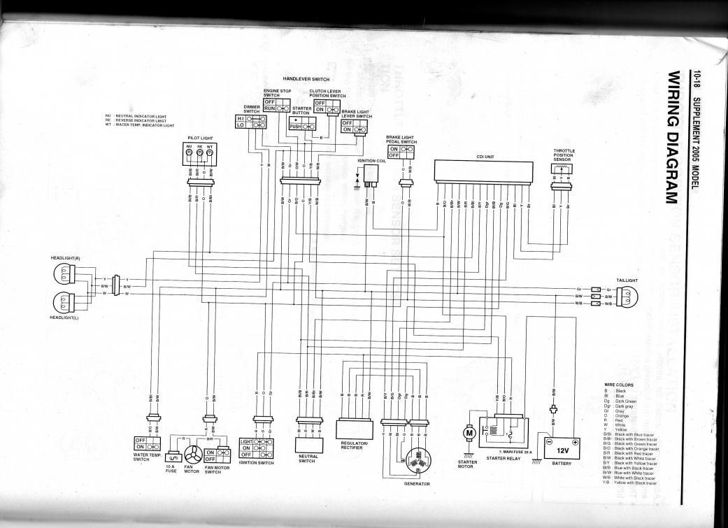 2006 wiring question? - Suzuki Z400 Forum  Z400 Forums