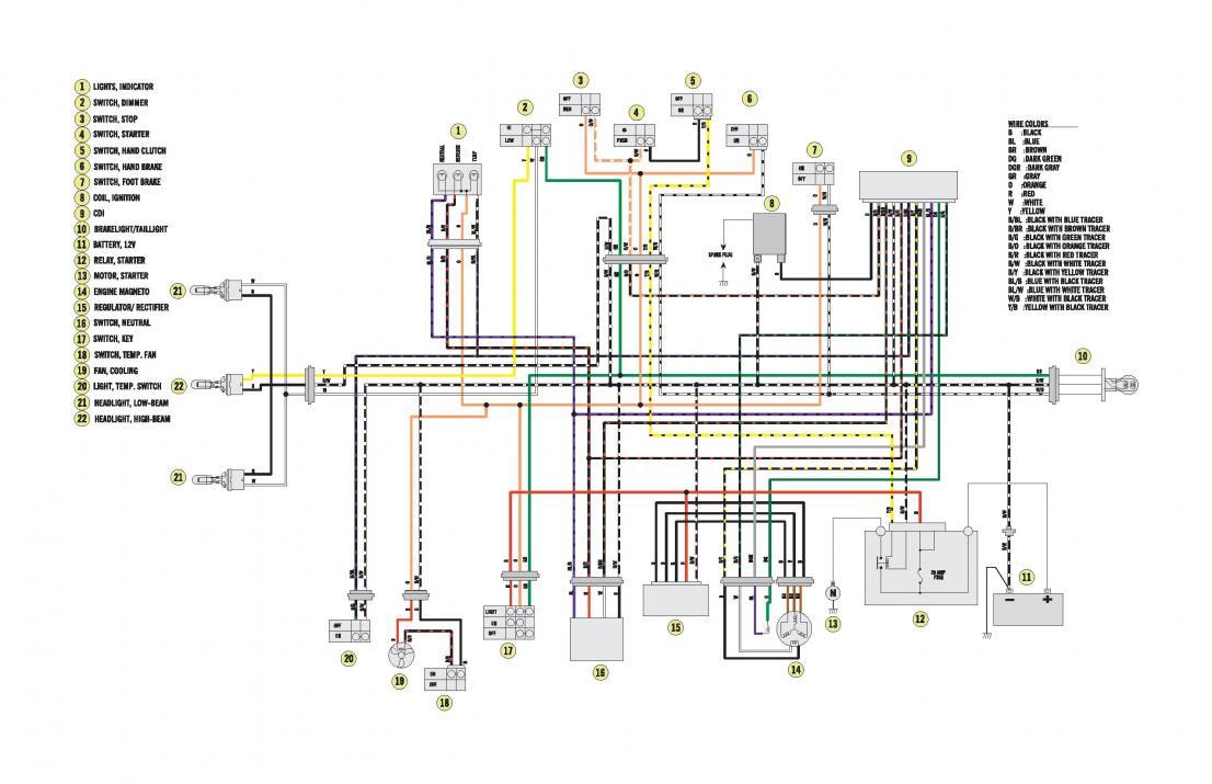 suzuki ltz 250 wiring diagram