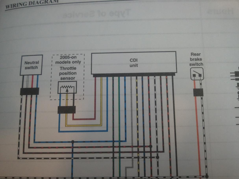 suzuki lt250r wiring diagram