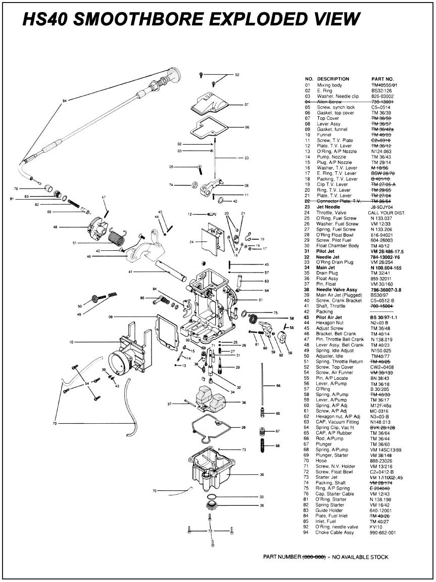 mikuni carburetor diagram wwwsuzukicentralcom forums 15