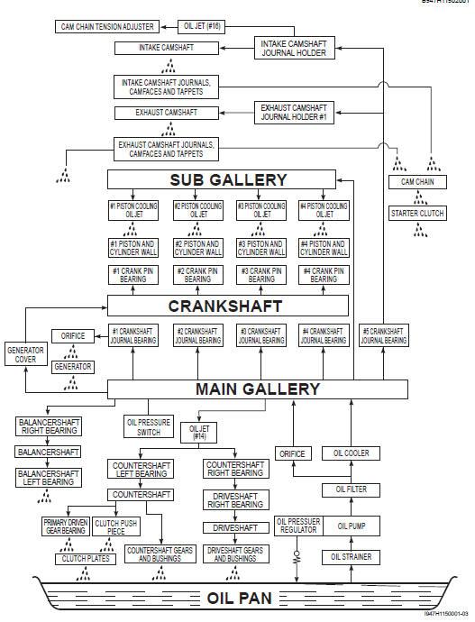 heater motor wiring diagram 2002 escalade